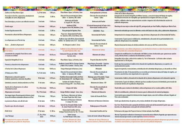 cronograma de actividades23-p-02